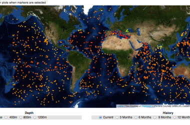 Bringing Live Ocean Data to the Classroom
